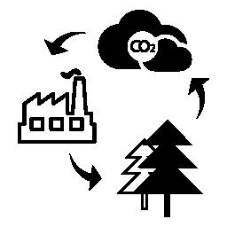 バイオ質量無料アイコンのサイクル