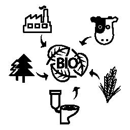 エコ バイオ質量無料アイコンのソース